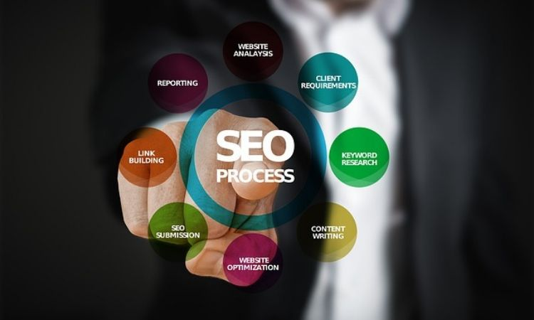 startup branding marketing