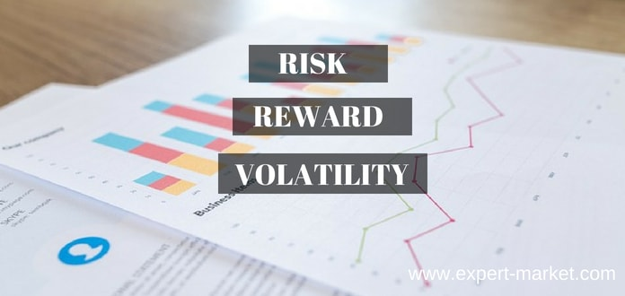 risk iand reward n trade