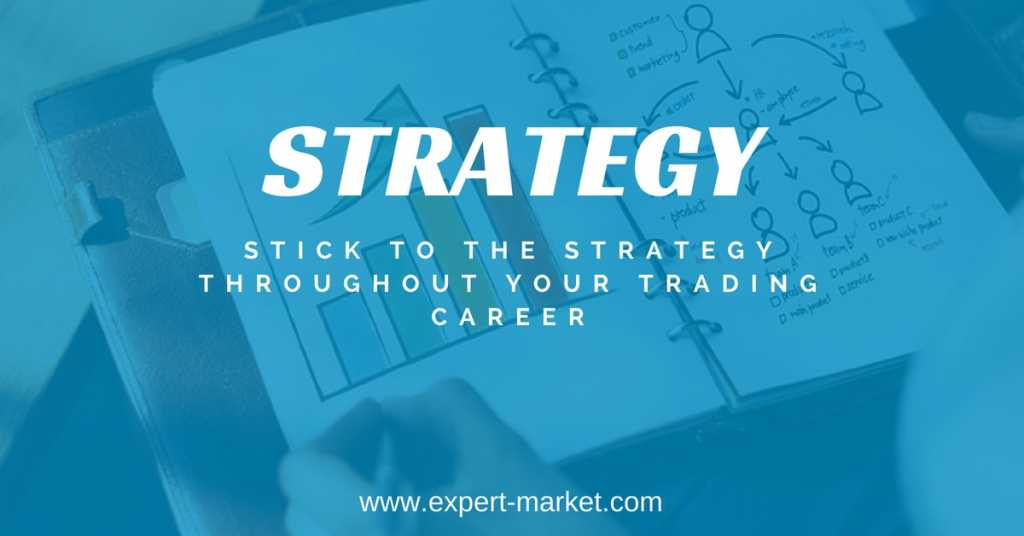 create trading strategy and stick to it
