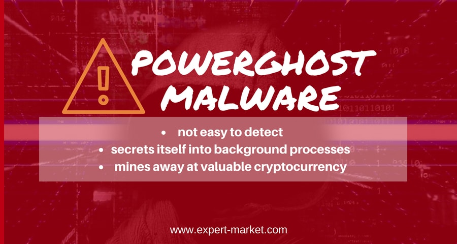 how powerghost malware works