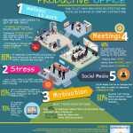 Office-infograph